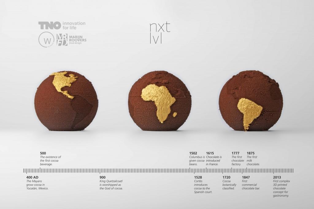 TNO Chocolate globes - closed