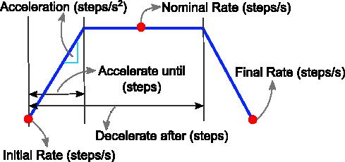 trapezoide_figura