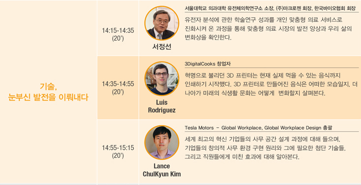 3DigitalCooks tech plus forum 2015 schedule